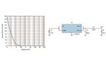 Analog Devices, Data Converter, Reference Voltage