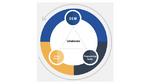 SentriX Product Creator von Data I/O