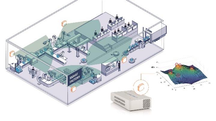 Industrielle Campusnetze werden von vielen deutschen Unternehmen beantragt, um den Automatisierungs- und Digitalisierungsgrad ihrer Fertigungen zu erhöhen. Das IRL Dresden forscht an resilienten 5G-Campusnetzen.