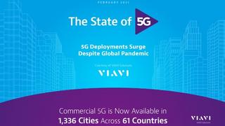 """VIAVI Solutions """"The State of 5G""""-Studie:  Anzahl städtischer 5G-Netze 2020 mehr als verdreifacht"""