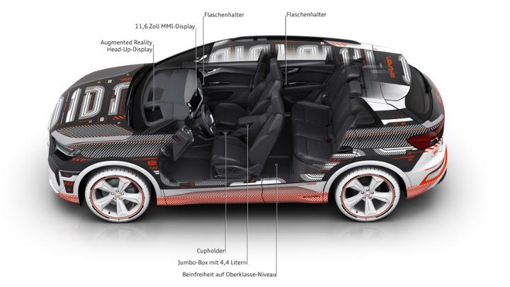 Audi Q4 e-tron, E-Mobilität, autonomes Fahren