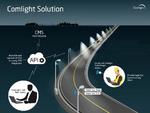 Der Einsatz der Doppler-Radar-Sensorik von ComLight in der Straßenbeleuchtung.