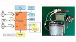 Aufbau eines Blutdruckmessgerätes mit Komponenten von Texas Instruments