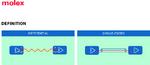 Bild 2: Differential versus Single-End: Jeder Kabeltyp hat Stärken und Schwächen. Welcher der bessere ist, hängt von der jeweiligen Anwendung ab.