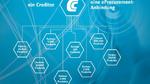 Conrad führt Single Creditor ein