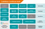 Certificate Vault