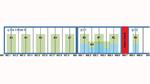 LoRaWANs für Europa: neun Kanäle mit einer Datenrate von 240 bit/s bis 5,5 kbit/s, ein LoRa-Kanal mit hoher Datenrate