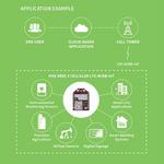 digi-xbee-3-cellular-lte-m-nb-iot-application