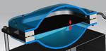 Dichheit Batteriezellen Lithium-Ionen Automotive Testen