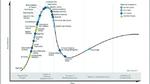 Gartner Hype-Zyklus, bei dem zuletzt Virtual Reality auftaucht.