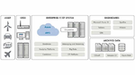 Bild 1. Die Komponenten eines Predictive-Maintenance-Systems in der Produktion
