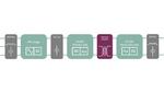 Herausforderungen von  On-Board-Ladesystemen  in Elektrofahrzeugen
