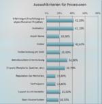 Kriterien Prozessoren