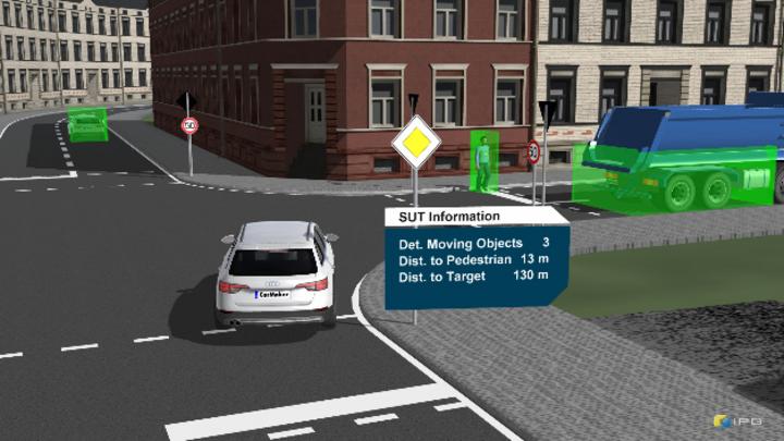 Das Projekt SET Level will der Simulation einen höheren Stellenwert bei ADAS-Tests geben.
