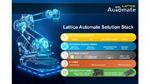 Entwicklung industrieller Automatisierungssysteme beschleunigen