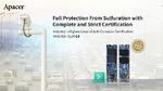 Korrosionsschutz gegen Schwefelgase