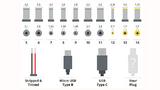 Bei der Auswahl des richtigen Steckers für ein externes Netzteil gibt es viele Möglichkeiten