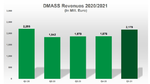 Minus 1.6% in semiconductor revenue for Q1