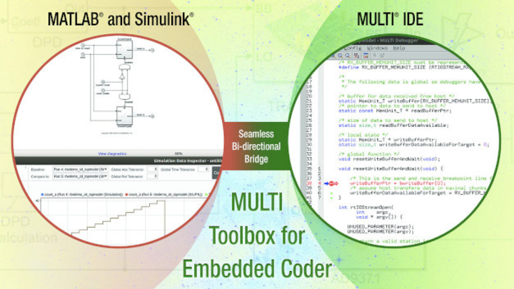 MULTI Toolboc for Embedded Coder