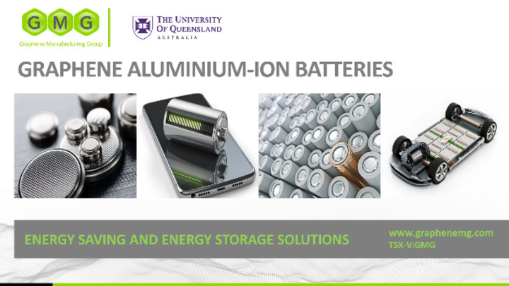 GMG, Graphene Manufacturing Group, Batteries