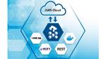 SPSen mit der Cloud verbinden