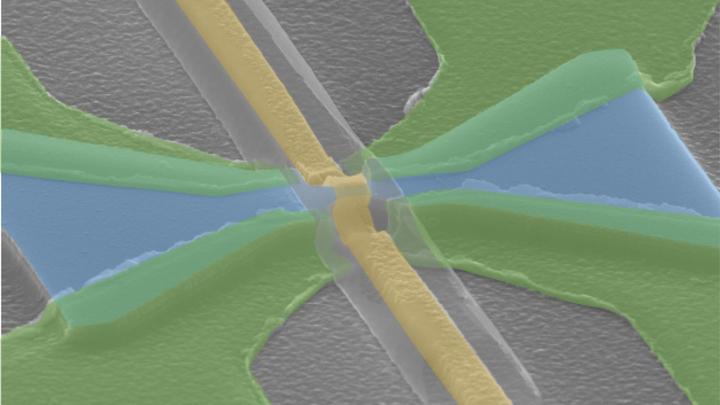 Forschende aus Jülich und Würzburg untersuchen gemeinsam neue, exotische Quantenzustände, die sich an Grenzflächen zwischen Supraleitern und topologischen Materialien ausbilden.