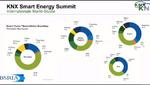 So gelingt das Energiemanagement im Gebäude