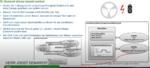 Der Kontrolltyp »Demand Driven Base Control«