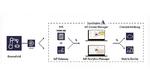 Vorgehensweisen beim IoT-Retrofit von Bestandsanlagen – mit Systemlösungen