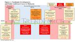 TrendForce, Corona, COVRD-19 Pandemic