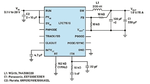 Analog Devices, Buck Converter, LTC7151S