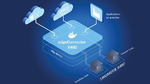 CNC-Daten in Industrial Edge-Anwendungen integriert