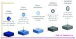 Digitale Wertschöpfung mit intelligenten Komponenten von Ziehl-Abegg