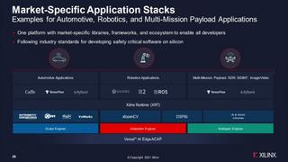 Application-Stacks