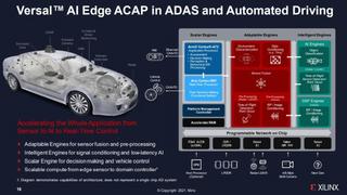 Versal AI Edge ACAP in ADAS- und AD-Anwendungen
