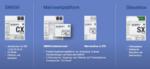 Die Produktplattform für die digitale Energiewende von Theben: Das SMGW, das Mehrwertmodul und die Steuerbox.
