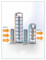 Grundsätzlicher Aufbau des »EnerStore«-Speichers. Das Salz kann pro Tonne 600 kWh speichern.