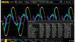 Bild 3. Messung der Qualität der Leistung am Netzteileingang