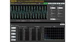 Messung der Harmonischen (Strom) nach IEC 61000-3-2