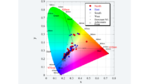 Meeresfarbe als Frühwarnsystem für Vulkanausbrüche