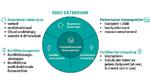 Funktionsweise einer Edge-Datenbank