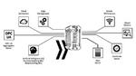 Der Edge-PC dient innerhalb der PLCnext Technology als Gerät für Edge-Anwendungen.