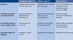 XR-Technologien im Vergleich