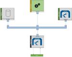 Übersicht über die Komponenten der BaSys 4 Middleware.