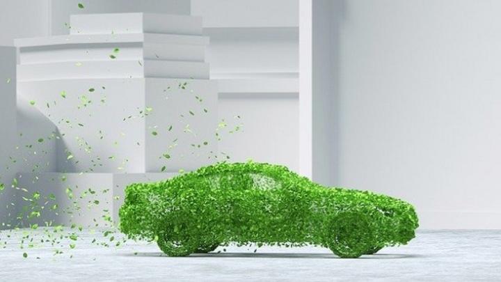 Deloitte Sustainability