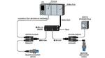 Live-Messung und Datenüberwachung