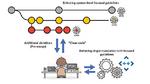 Konzept der Anwendung von zwei Checker-Konfigurationen für die statische Code-Analyse.