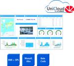 Digitalisierung Industrie 4.0 IIoT Cloud