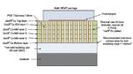 Der Querschnitt durch die Leiterplatte, auf der die unterseitig gekühlten GaN-HEMTs montiert sind