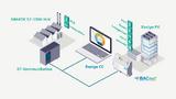 Der Aufbau des Lösungspakets Simatic S7-1500 HLK von Siemens